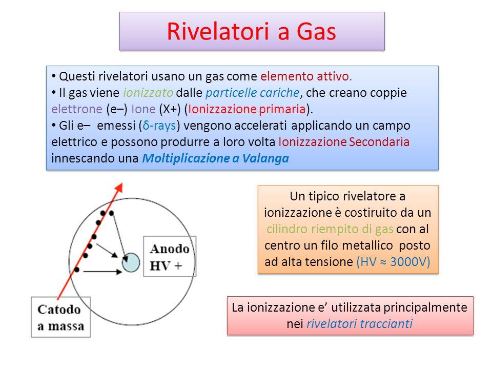 Rivelatori a Gas Questi rivelatori usano un gas come elemento attivo.