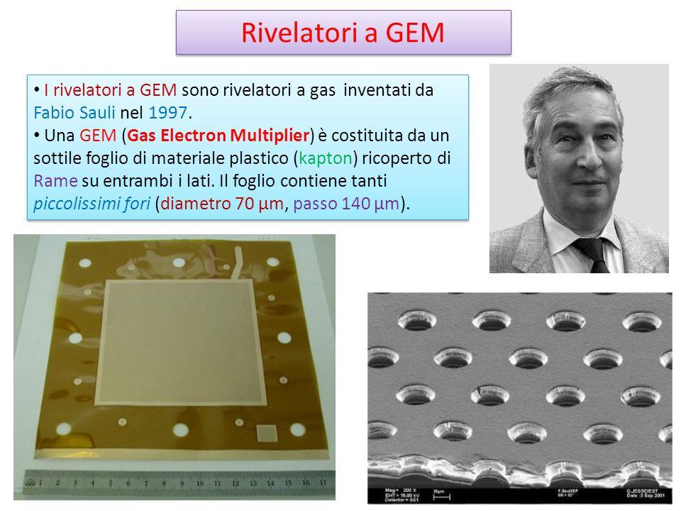 Rivelatori a GEMI rivelatori a GEM sono rivelatori a gas inventati da Fabio Sauli nel 1997.