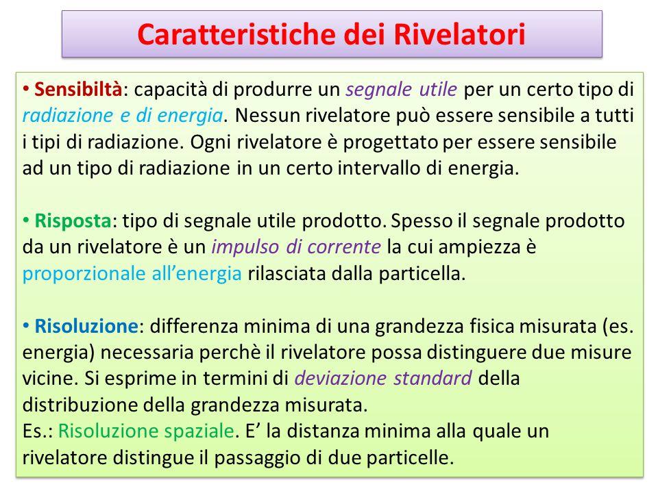 Caratteristiche dei Rivelatori