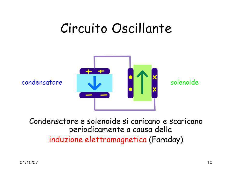 induzione elettromagnetica (Faraday)