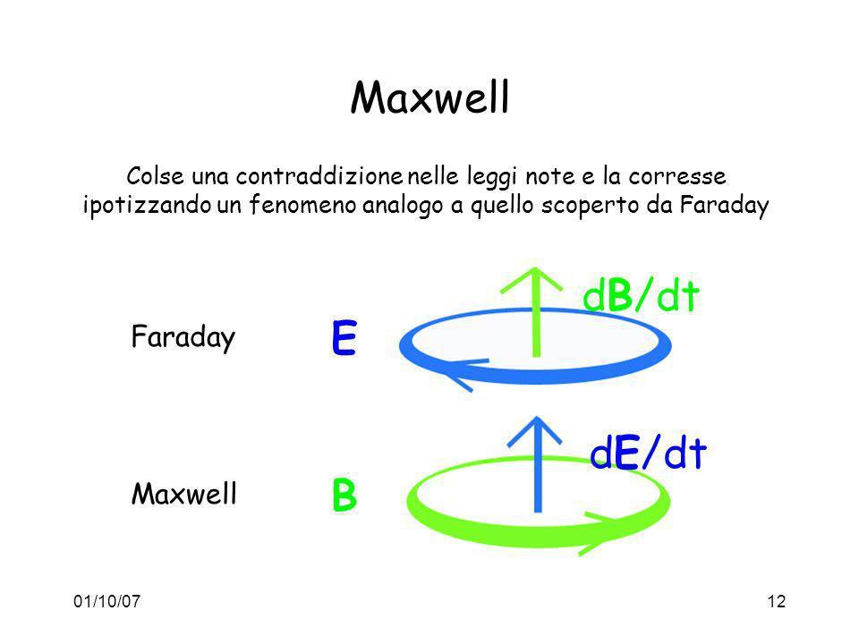 Maxwell dB/dt E dE/dt B Faraday Maxwell