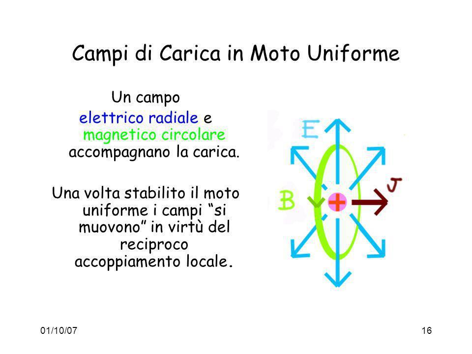 Campi di Carica in Moto Uniforme