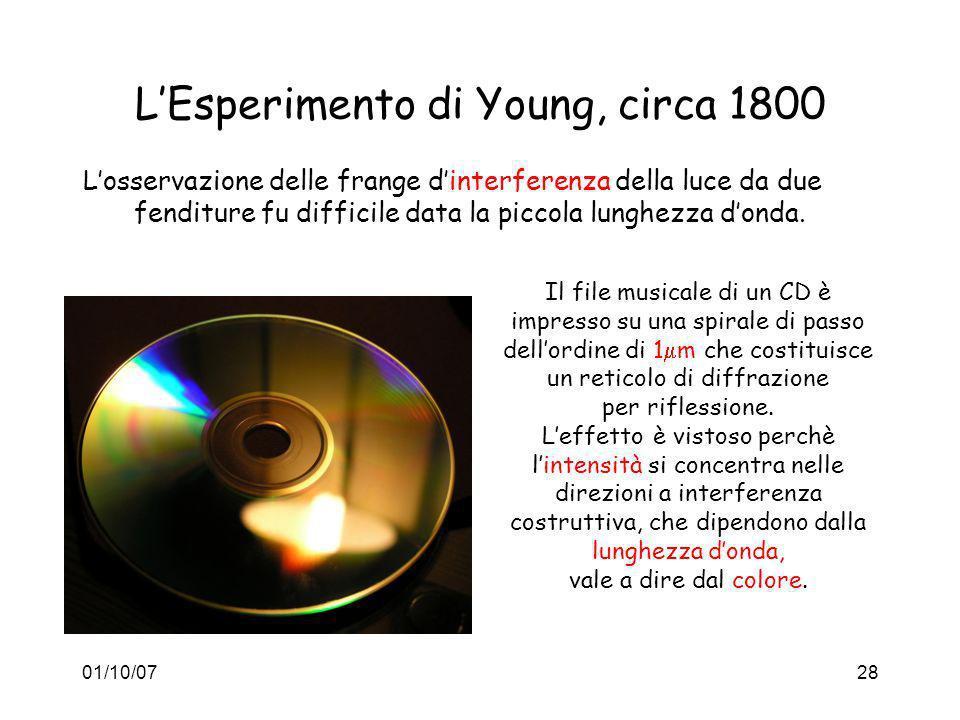 L'Esperimento di Young, circa 1800