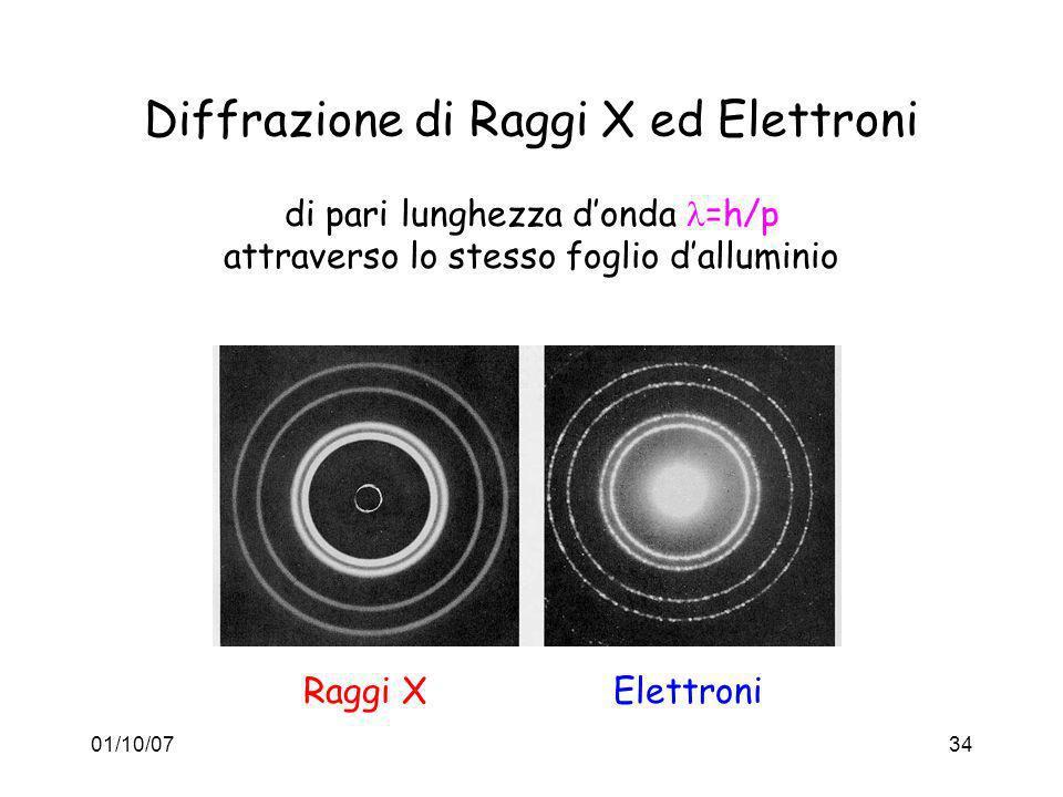 Diffrazione di Raggi X ed Elettroni