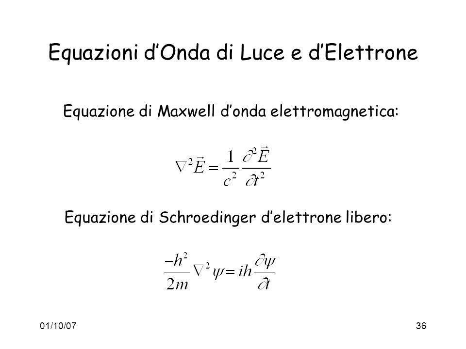 Equazioni d'Onda di Luce e d'Elettrone