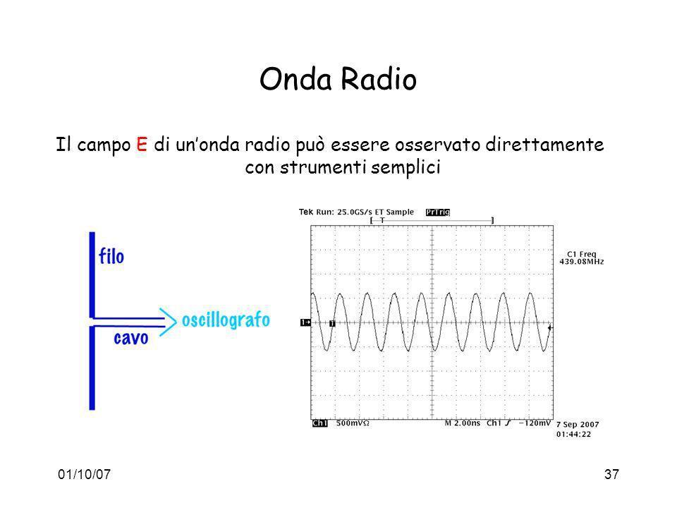 Onda Radio Il campo E di un'onda radio può essere osservato direttamente con strumenti semplici.