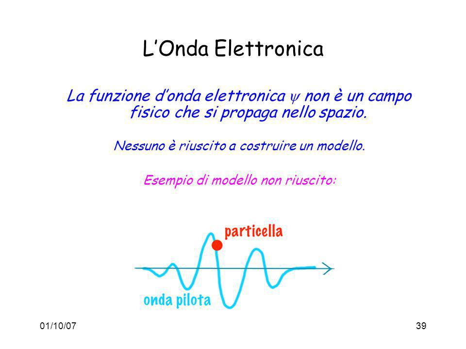 L'Onda Elettronica La funzione d'onda elettronica  non è un campo fisico che si propaga nello spazio.