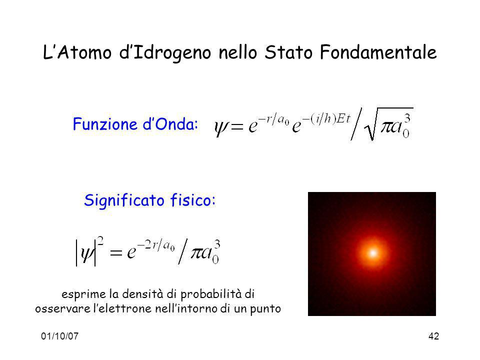 L'Atomo d'Idrogeno nello Stato Fondamentale