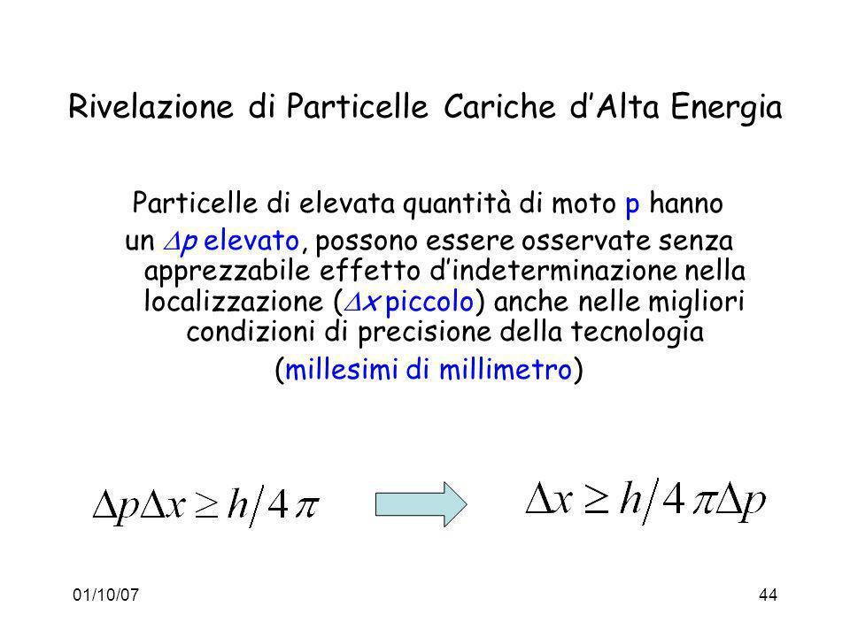 Rivelazione di Particelle Cariche d'Alta Energia