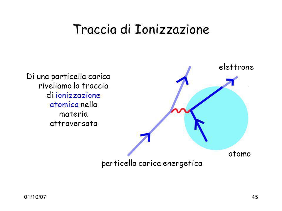 Traccia di Ionizzazione