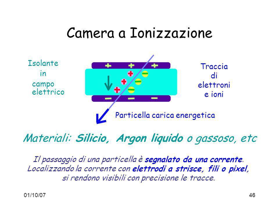 Camera a Ionizzazione Materiali: Silicio, Argon liquido o gassoso, etc