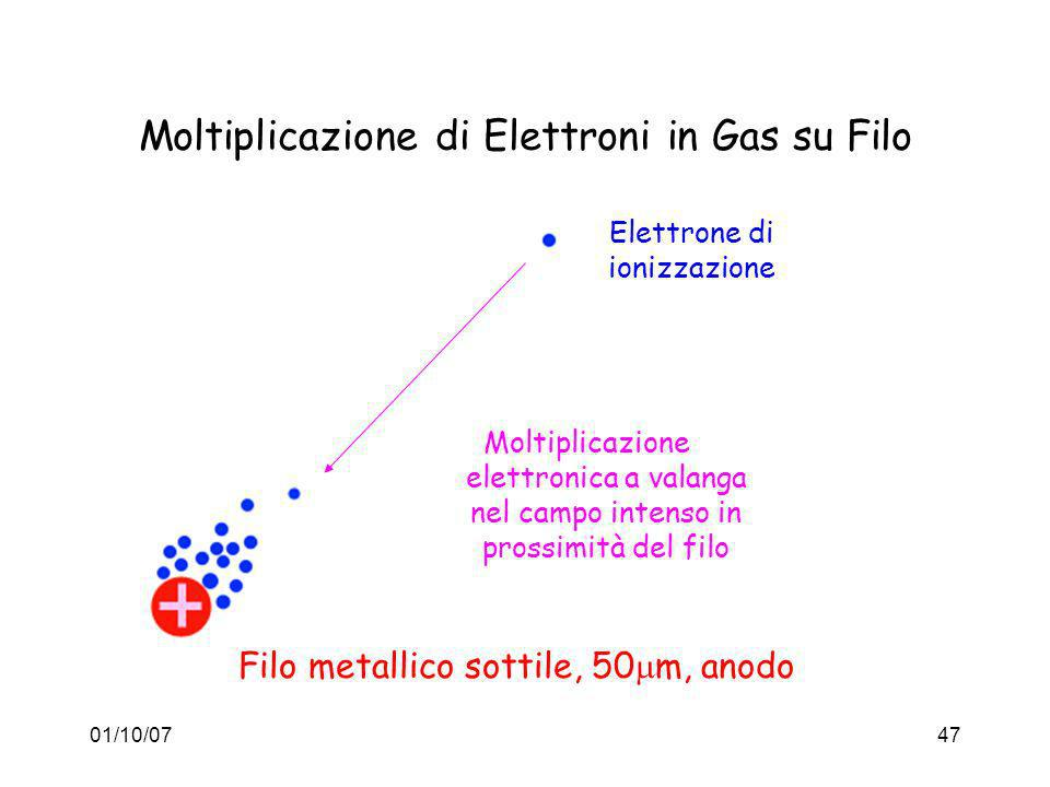 Moltiplicazione di Elettroni in Gas su Filo