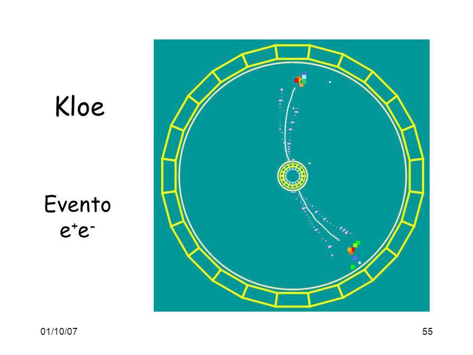 Kloe Evento e+e- 01/10/07