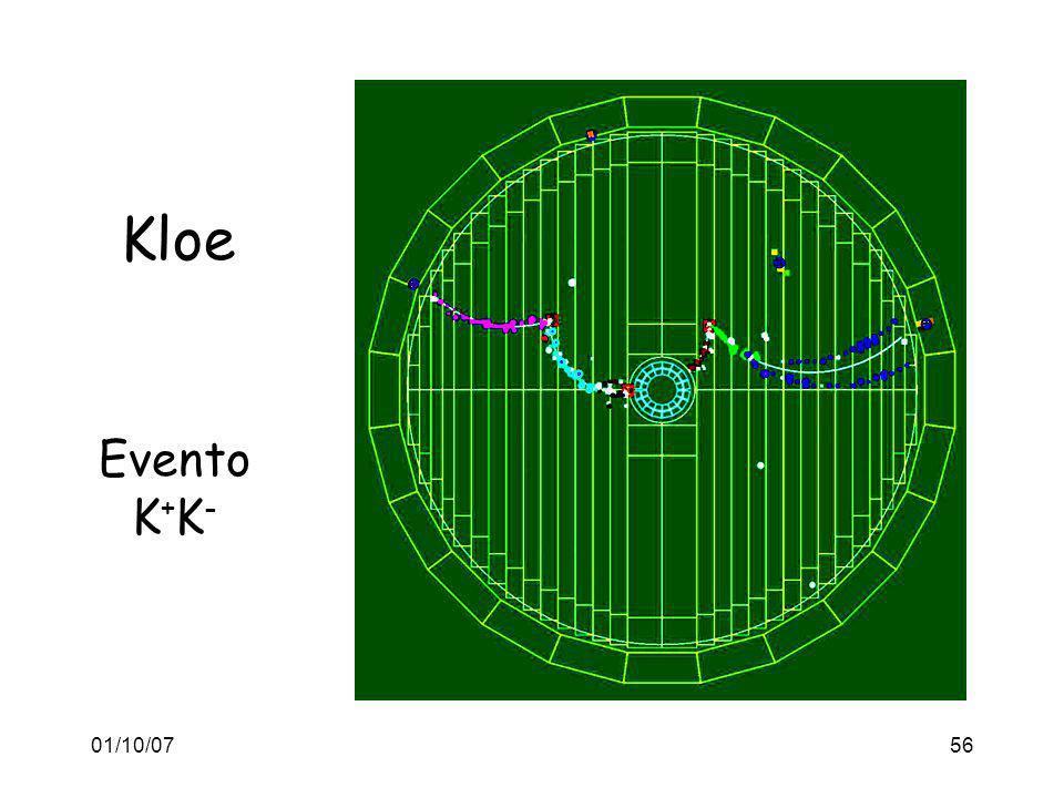 Kloe Evento K+K- 01/10/07