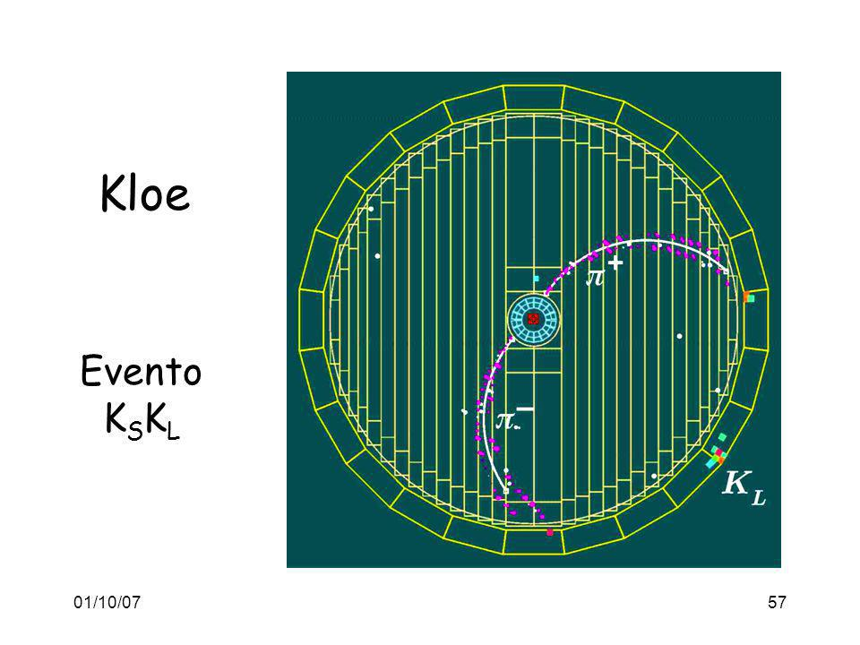 Kloe Evento KSKL 01/10/07