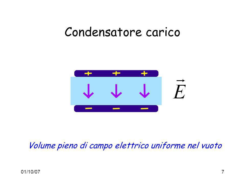 Volume pieno di campo elettrico uniforme nel vuoto