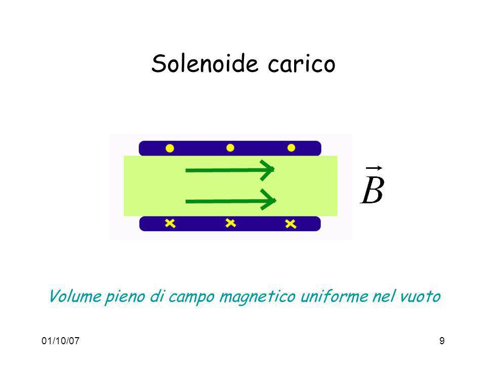 Volume pieno di campo magnetico uniforme nel vuoto