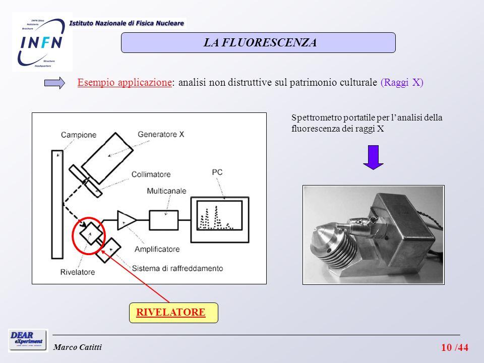 LA FLUORESCENZA Esempio applicazione: analisi non distruttive sul patrimonio culturale (Raggi X)