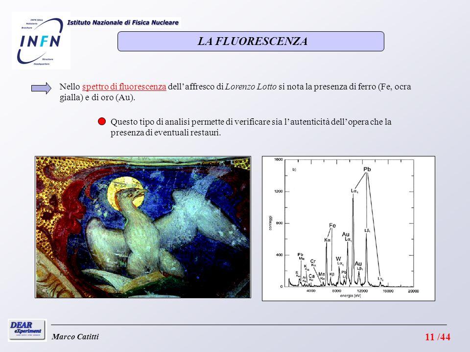LA FLUORESCENZA Nello spettro di fluorescenza dell'affresco di Lorenzo Lotto si nota la presenza di ferro (Fe, ocra gialla) e di oro (Au).