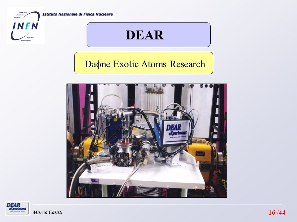 DEAR Dafne Exotic Atoms Research Marco Catitti 16 /44
