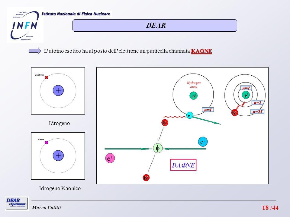 DEAR L'atomo esotico ha al posto dell'elettrone un particella chiamata KAONE. Idrogeno. Idrogeno Kaonico.