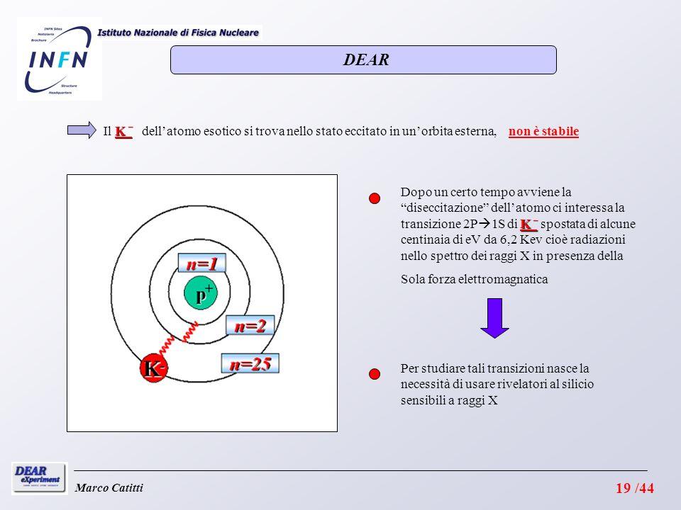 DEAR Il K dell'atomo esotico si trova nello stato eccitato in un'orbita esterna, non è stabile.