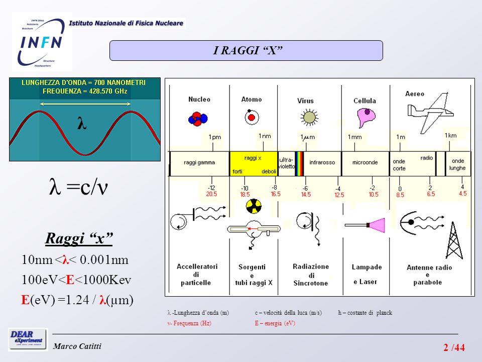 λ =c/ν λ Raggi x 10nm <λ< 0.001nm 100eV<E<1000Kev