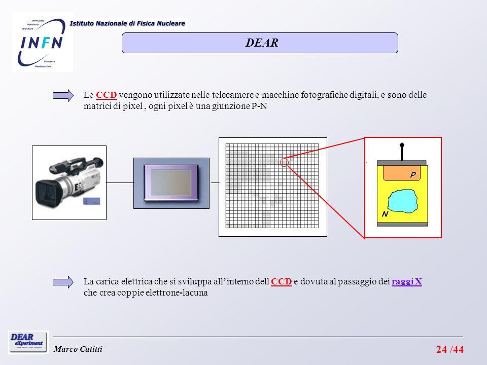 DEAR Le CCD vengono utilizzate nelle telecamere e macchine fotografiche digitali, e sono delle matrici di pixel , ogni pixel è una giunzione P-N.