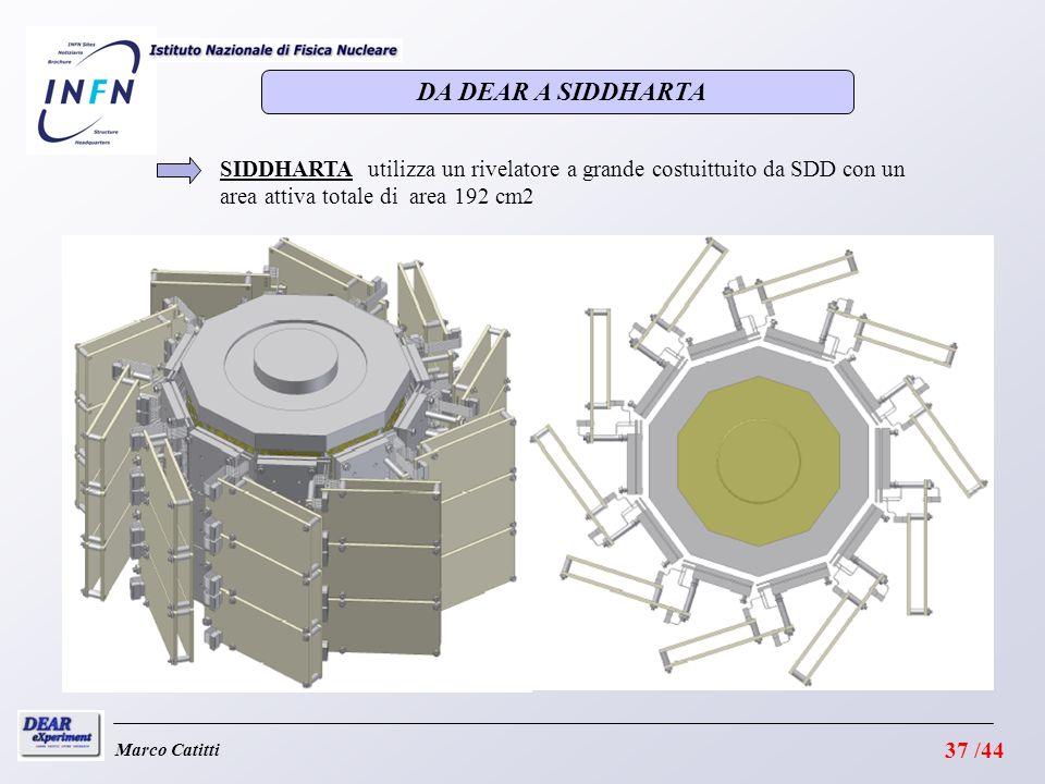 DA DEAR A SIDDHARTA SIDDHARTA utilizza un rivelatore a grande costuittuito da SDD con un area attiva totale di area 192 cm2.