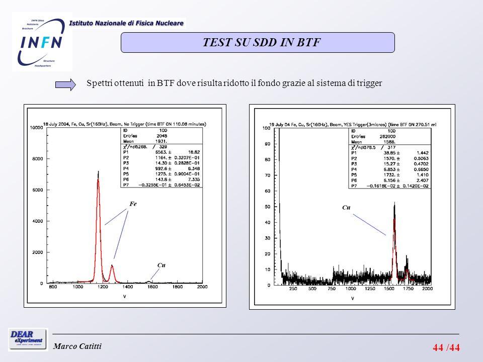 TEST SU SDD IN BTF Spettri ottenuti in BTF dove risulta ridotto il fondo grazie al sistema di trigger.