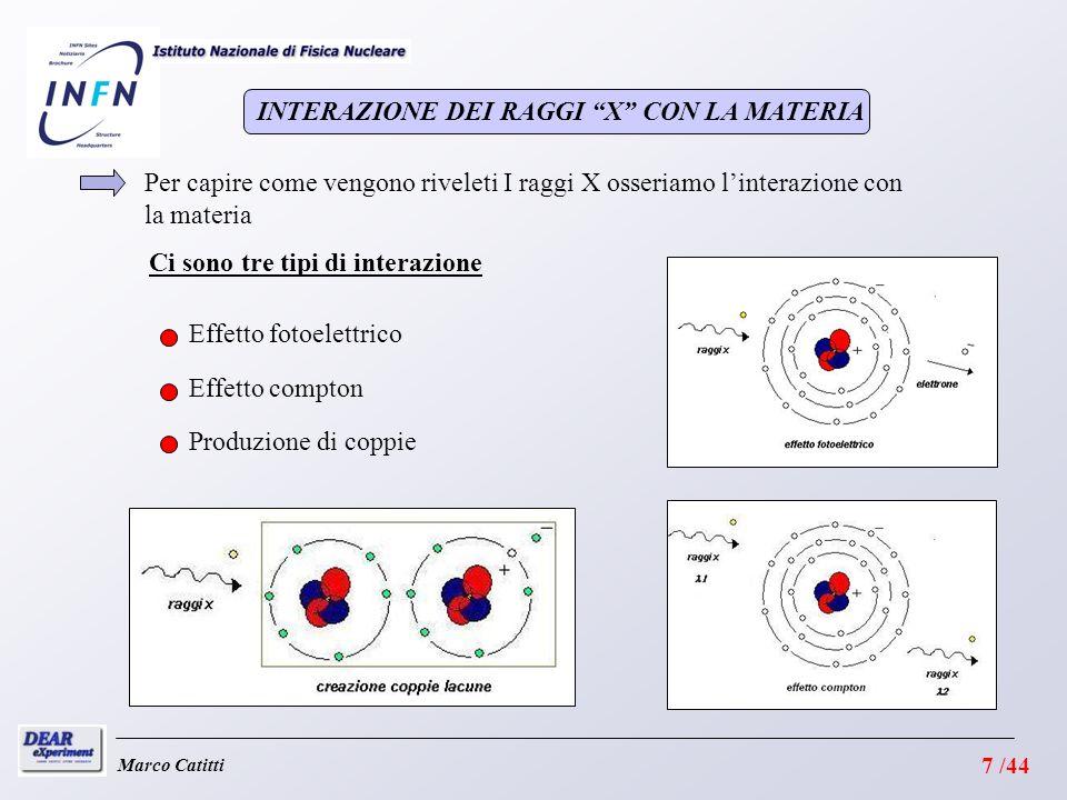 INTERAZIONE DEI RAGGI X CON LA MATERIA