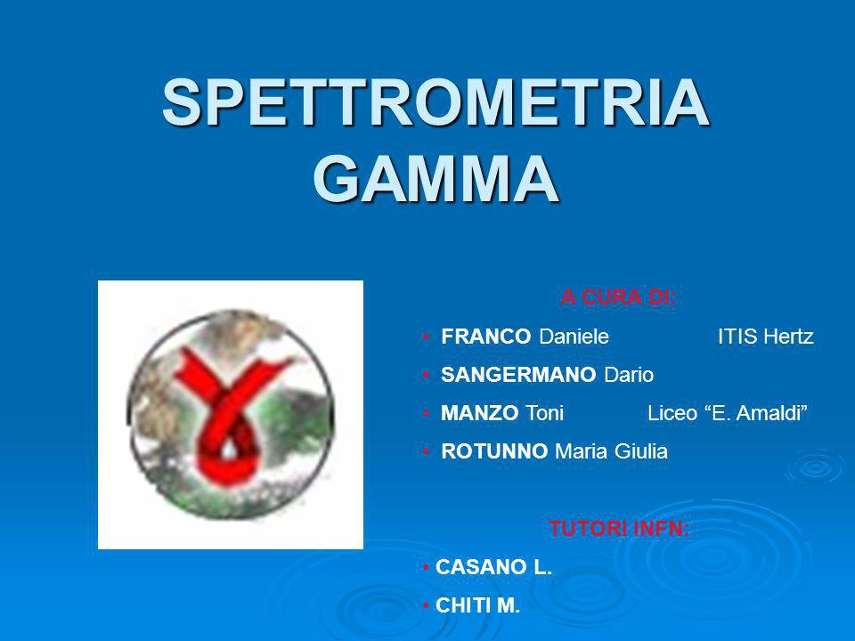 SPETTROMETRIA GAMMA A CURA DI: FRANCO Daniele ITIS Hertz