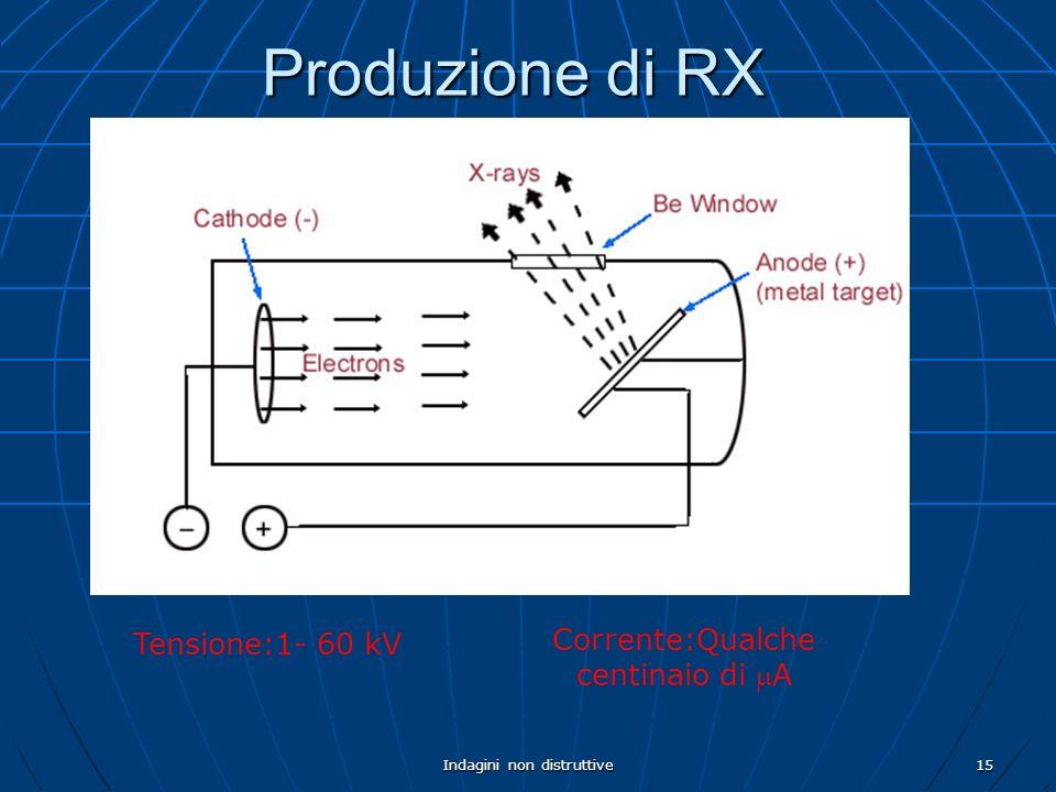 Produzione di RX Corrente:Qualche centinaio di mA Tensione:1- 60 kV