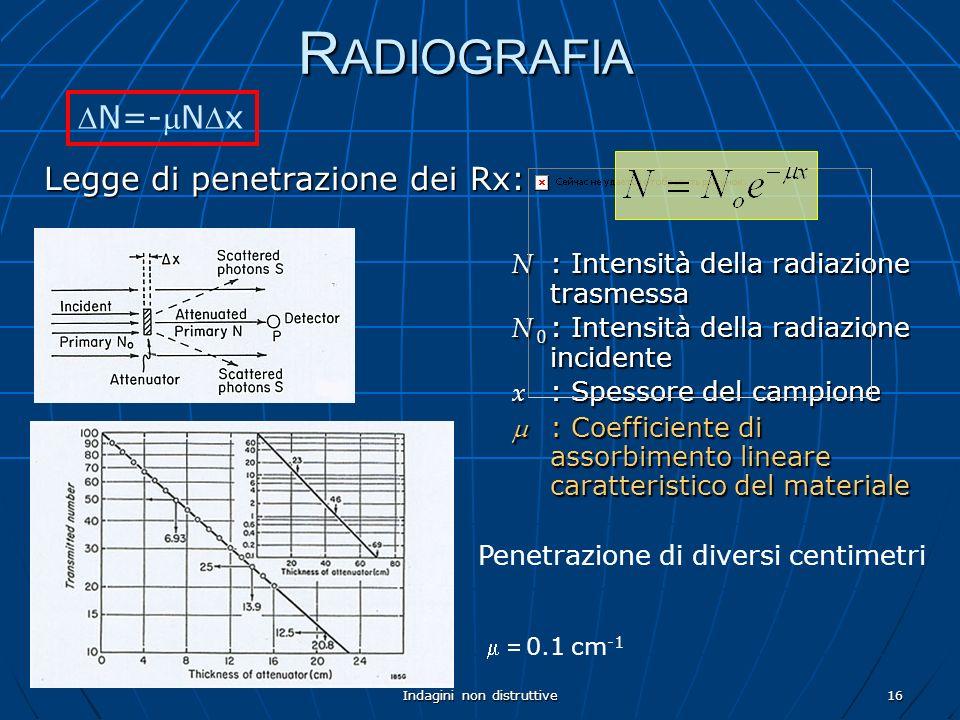 RADIOGRAFIA DN=-mNDx Legge di penetrazione dei Rx:
