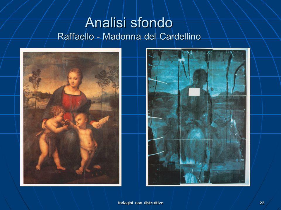 Analisi sfondo Raffaello - Madonna del Cardellino