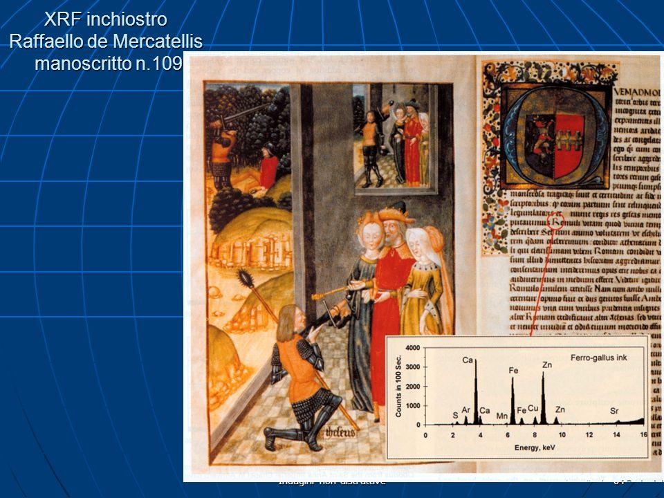 XRF inchiostro Raffaello de Mercatellis manoscritto n.109