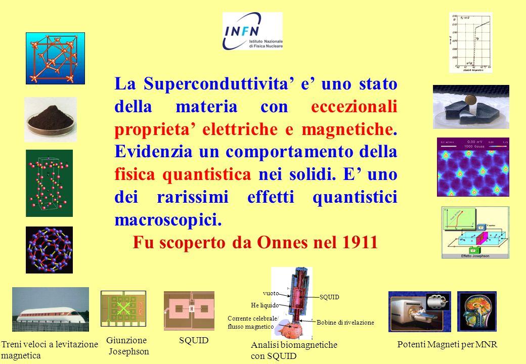 Fu scoperto da Onnes nel 1911