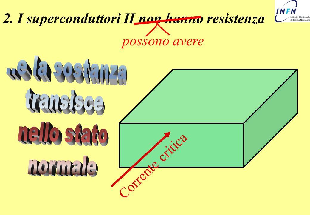 2. I superconduttori II non hanno resistenza