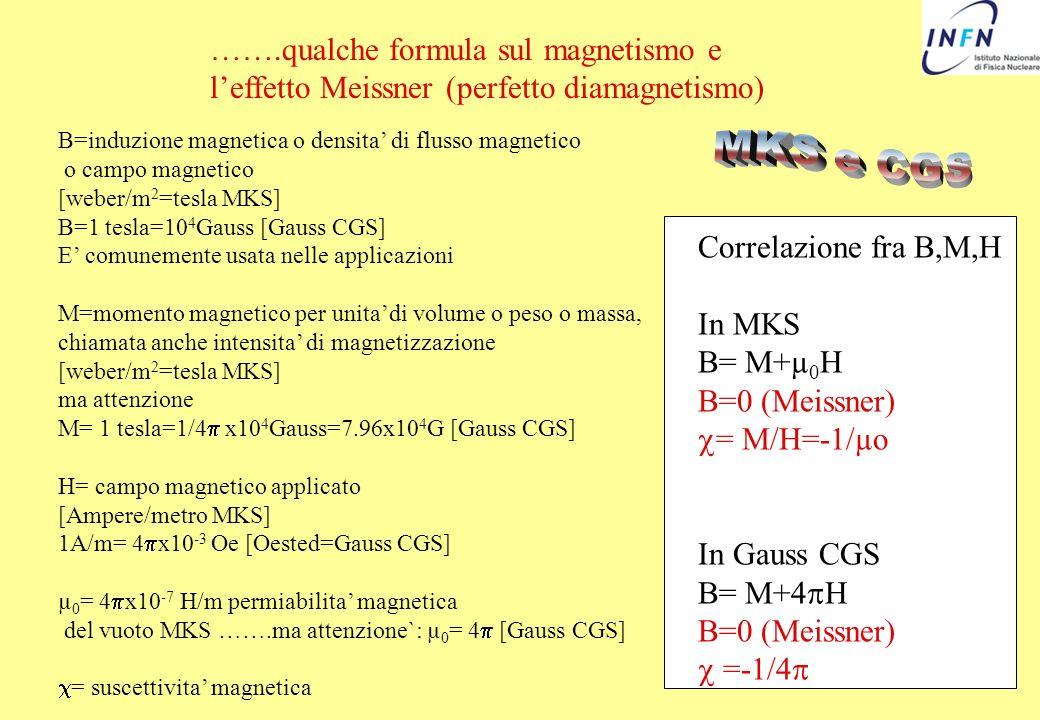 …….qualche formula sul magnetismo e