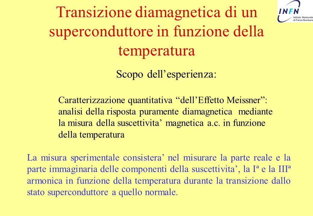 Transizione diamagnetica di un superconduttore in funzione della temperatura