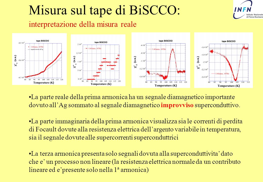 Misura sul tape di BiSCCO: