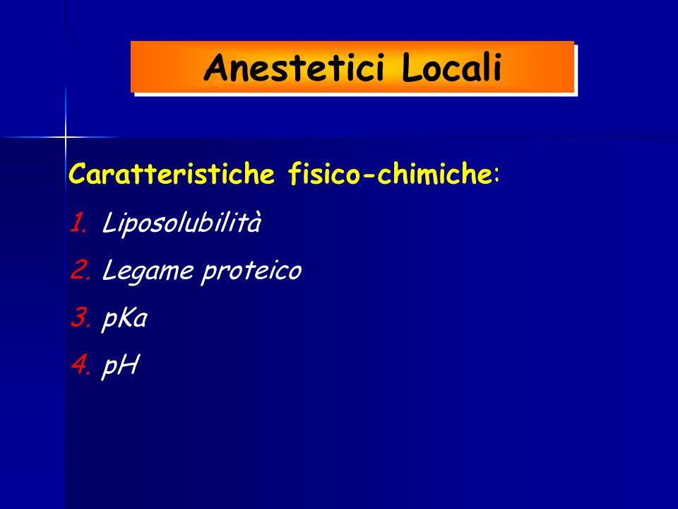 Anestetici Locali Caratteristiche fisico-chimiche: Liposolubilità