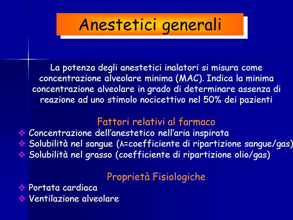 Anestetici generali Fattori relativi al farmaco Proprietà Fisiologiche
