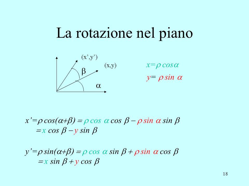 La rotazione nel piano x=r cosa b y= r sin a a