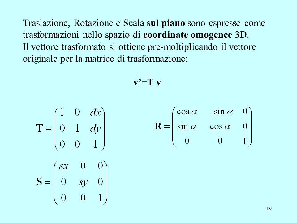 Traslazione, Rotazione e Scala sul piano sono espresse come trasformazioni nello spazio di coordinate omogenee 3D.