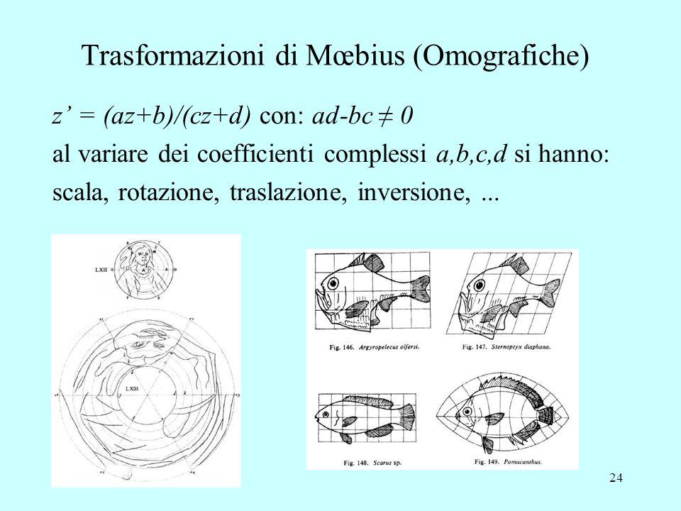 Trasformazioni di Mœbius (Omografiche)
