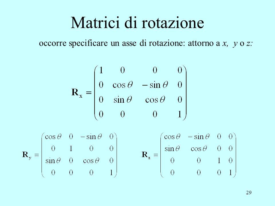 Matrici di rotazione occorre specificare un asse di rotazione: attorno a x, y o z: