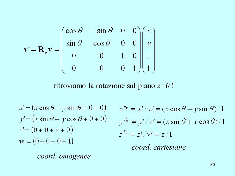 ritroviamo la rotazione sul piano z=0 !