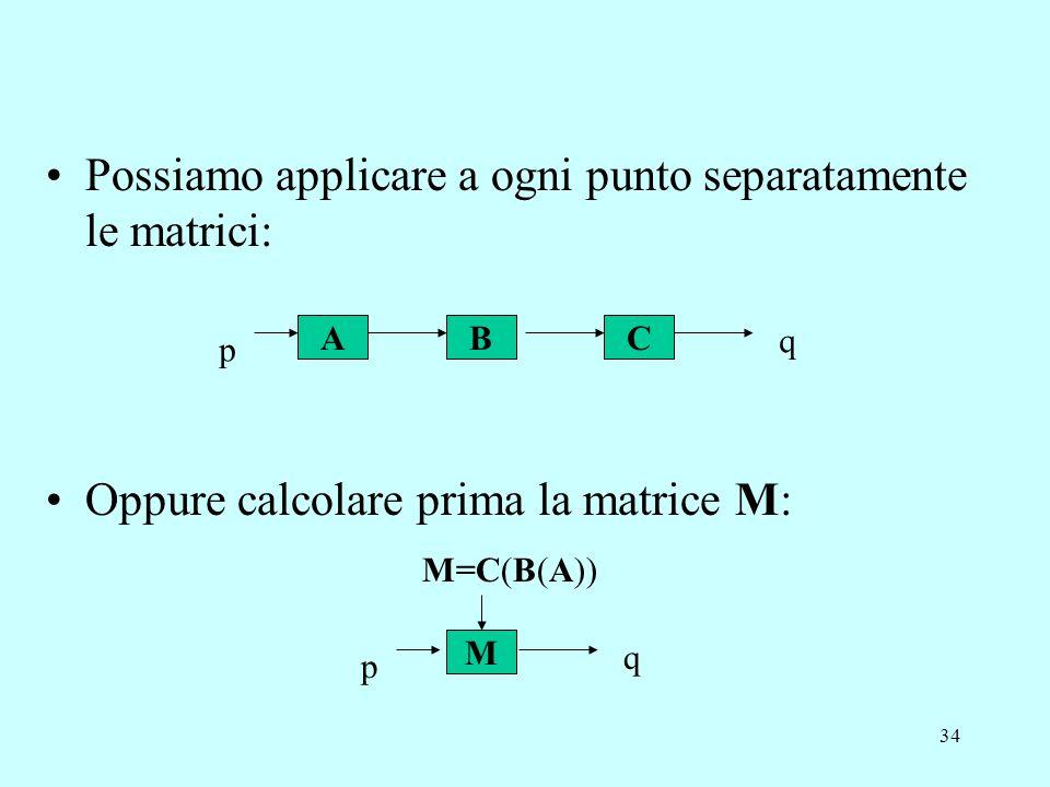 Possiamo applicare a ogni punto separatamente le matrici: