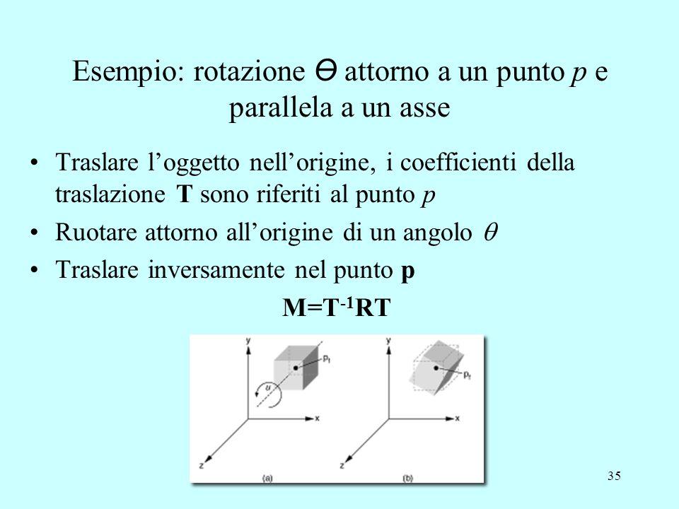Esempio: rotazione Ө attorno a un punto p e parallela a un asse